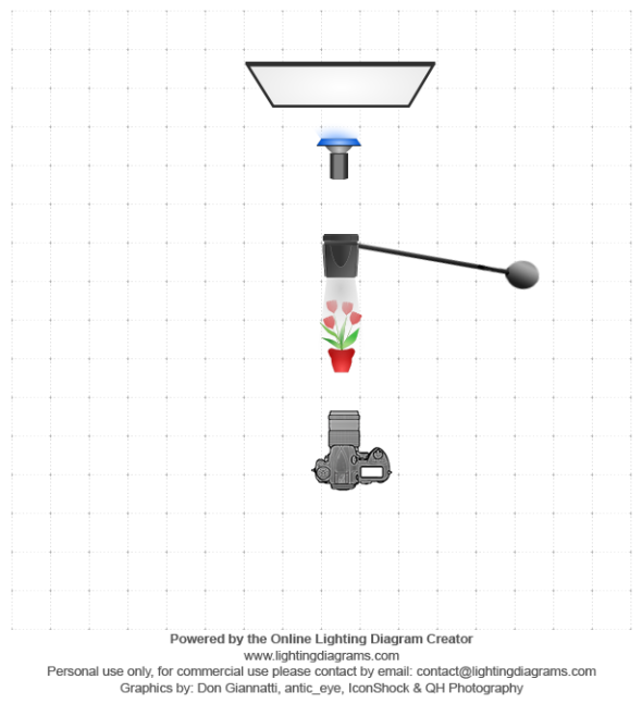 lighting diagram camion MAN